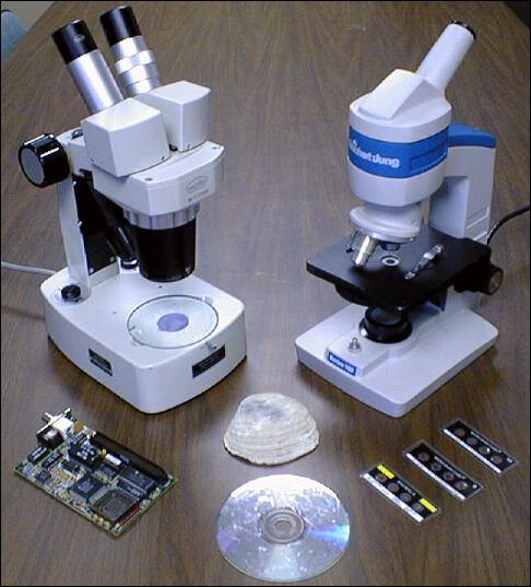 Microscopes - Teacher Overview